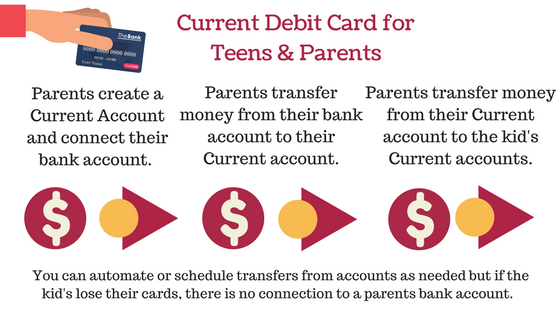 Current Debit Card for Teens and Parents